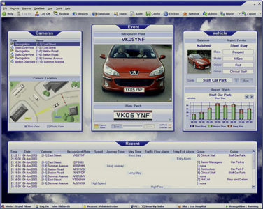 ANPR Graphical